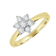 18ct Gold 7 Stone  Diamond Cluster Ring